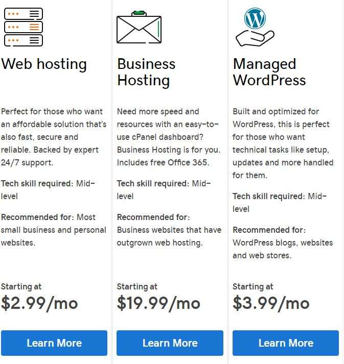 What is GoDaddy's Deluxe Hosting Plan?