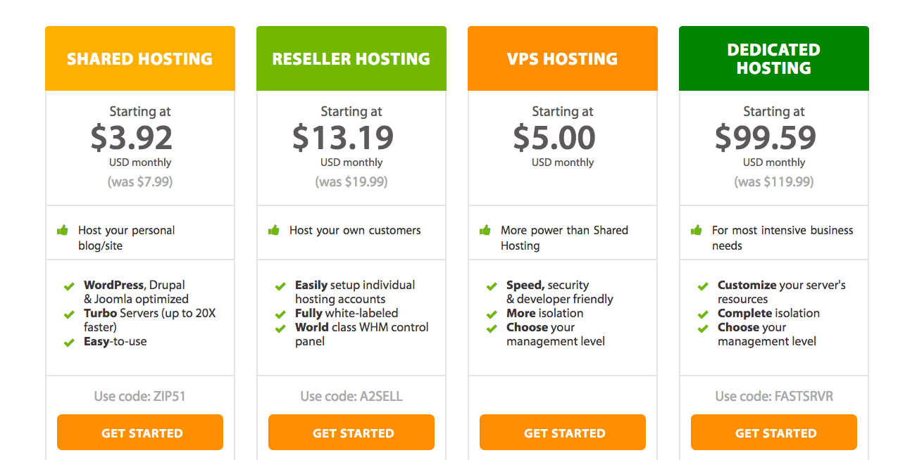 A2 Hosting Pricing Discounted