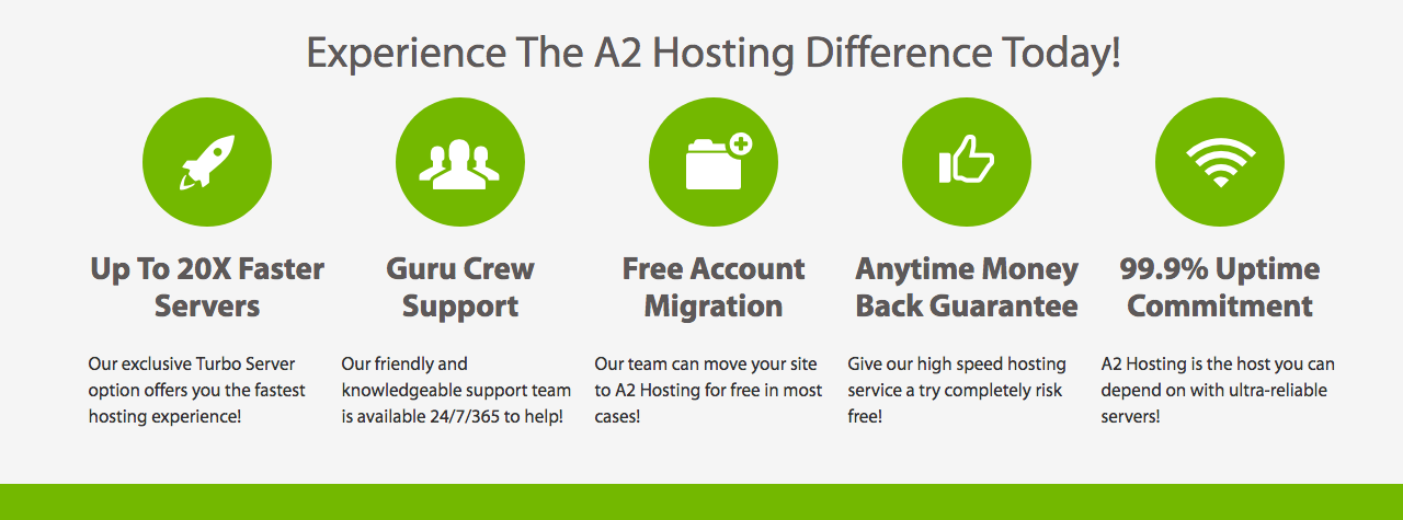 How to get an A2 hosting discount code