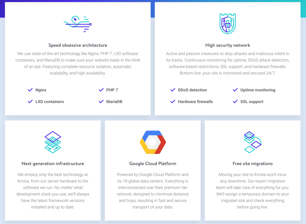 Kinsta Hosting Features