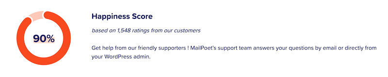 Downloading and installing MailPoet for free