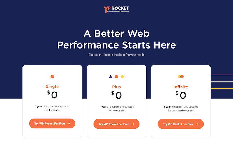 Download WP Rocket for free