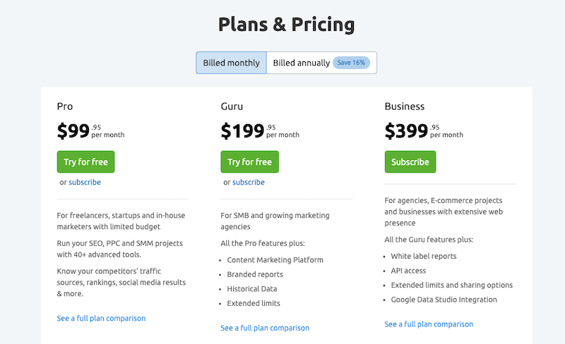 Semrush pricing plans