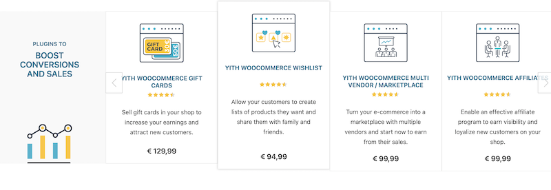 Yith Themes Review Boost Sales
